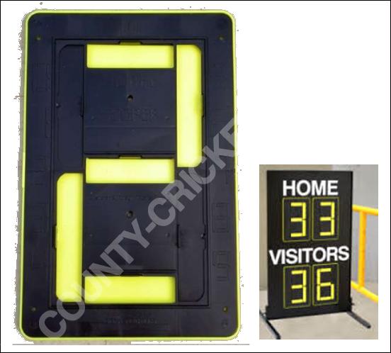 Cricket Scoreboard Numbers